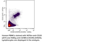 Anti-Human CD185/CXCR5 (51505)-164Dy